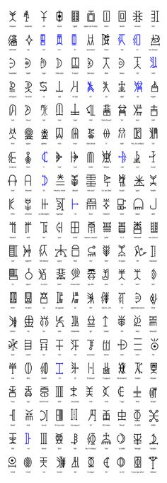 Nsibidi Writing System - Page 3 - SkyscraperCity #filipinotattoosancient