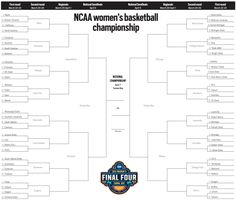 10 Best Basketball Bracket Images Basketball Bracket March