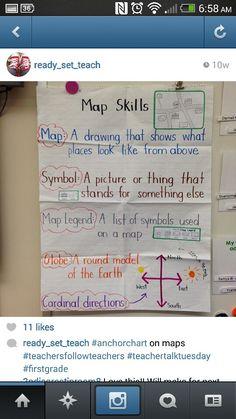 Mapping Skills