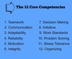 How would you rate yourself on the 12 core competencies companies need most? Think about these and make a note of examples of using these raising a family, working in an organization, or at work. It's a great reference for career transitions Job Interview Answers, Job Interview Preparation, Job Interview Tips, Job Interviews, Interview Tips Weaknesses, Interview Techniques, Job Resume, Resume Tips, Resume Examples