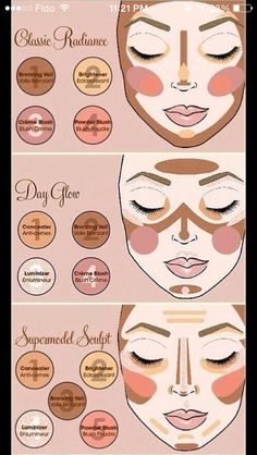 how to contour your face step by step - Google Search