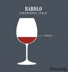 If you made a wine blend, what would it be? See the most popular white and red wine blends around the world.