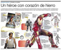 infografia-iron-man.jpg (500×404)