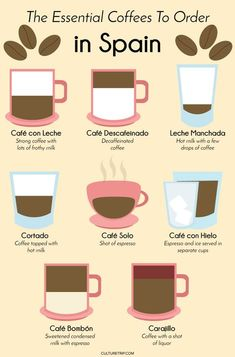 Barcelona Spain Vacation - 9 Essential Ways to Order Coffee in Spain Cadaques Spain, Javea Spain, Andalucia Spain, Alicante Spain, Barcelona Spain Travel, Barcelona Cafe, Madrid, Moraira, How To Order Coffee