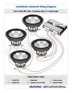 Subwoofer Wiring Diagrams And Speaker Wire Diagram - webtor. Acessórios Jeep Wrangler, Custom Car Audio, Car Audio Installation, Subwoofer Box Design, Car Sounds, Car Audio Systems, Speaker Wire, Speaker Design, Radios