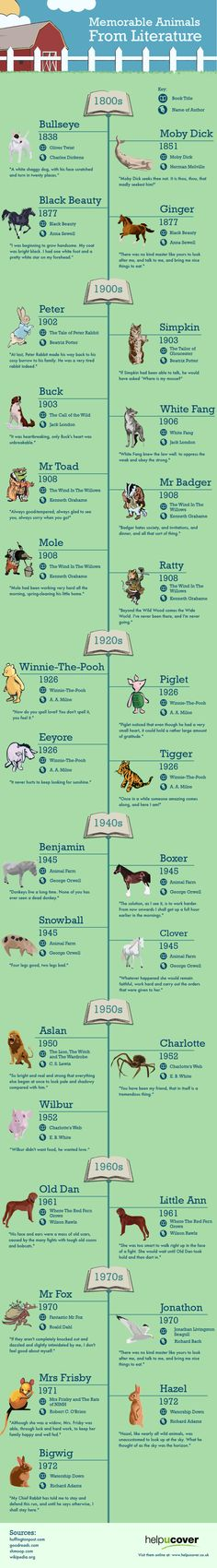 What's your favorite animal characters from #books?