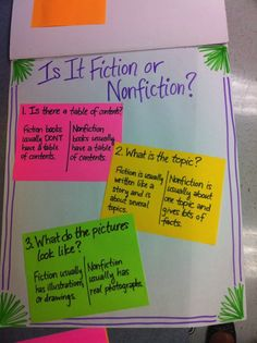 """is it fiction or nonfiction"" anchor chart"