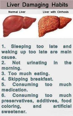 #Liver Damaging Habits
