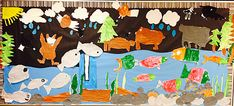 Ideas and Freebies for a Grade Salmon Unit: Salmon Books, Salmon Mural, Lifecycle Wheel, Salmon Art. Projects For Kids, Art Projects, Crafts For Kids, Kindergarten Science, Teaching Science, Murals For Kids, Art For Kids, Grade 1 Art, Grade 2