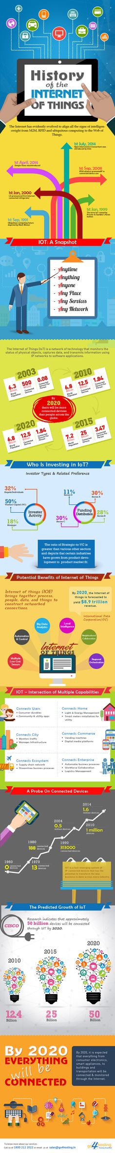 The Internet of Thin