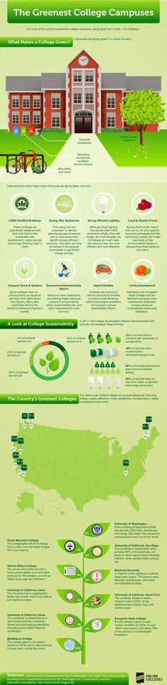 "Woohoo this is a bit outdated now.In honor of our latest LEED gold certification at Pasadena City College] -Infographic on the ""Greenest"" Schools"