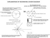 Image result for explanation  of voyager 1 record