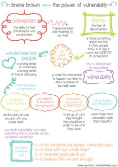 The power of vulnerability -Brene Brown click through to listen to brene brown's talk on the power of vulnerability and grab the graphic recording of her talk Mindy Kaling, Gloria Steinem, Coaching, Infp, Introvert, Brene Brown Zitate, The Power Of Vulnerability, Vulnerability Quotes, The Gift Of Imperfection