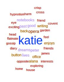 It's been a while since I posted in my A-Z of Katie Button series. I've been busy writing Katie Button, the sequel and am nearing. Devil, Buttons, Writing, Adventure, Feelings, Life, Demons, Adventure Game, Adventure Books