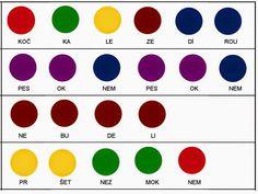 Tech Logos, Chart, Montessori