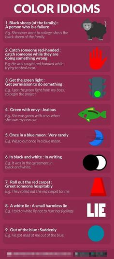 Learn and Practice English: IDIOMS and infographic visuals Learn English Grammar, English Writing Skills, Learn English Words, English Idioms, English Phrases, English Language Learning, Teaching English, English Lessons, English Tips