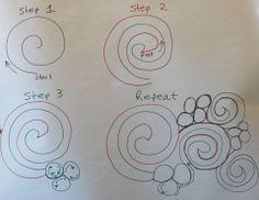 Swirls and Pearls Tutorial