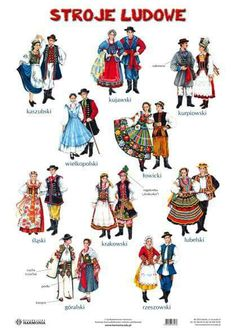 Interesting trivia Folklore, Poland Costume, Folk Costume, Costumes, Harmony Day, Polish Language, Visit Poland, Polish Folk Art, Folk Clothing
