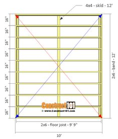 Shed plans gable shed - floor frame. Shed plans gable shed - floor frame. Shed Floor Plans, 10x12 Shed Plans, Diy Shed Plans, House Plans, Cabin Plans, Man Cave, Shed Construction, Framing Construction, Clutter Solutions