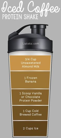 Iced coffee protein shake for fast weight loss
