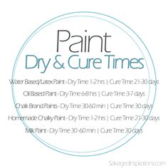 Paint-Dry&Cure-Times Chart