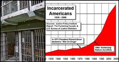 Part 1 of 5: How did Americans allow America to become a mass incarceration state?