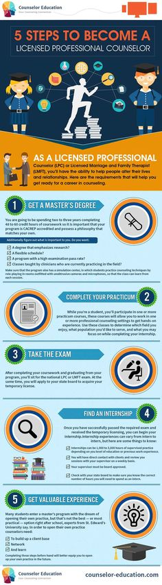 5 Steps to Become a Licensed Professional Counselor