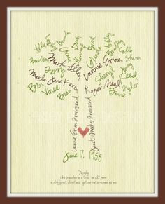 Custom Family Tree Typography Art by lesleygracedesigns, handmade gifts it yourself gifts Craft Gifts, Diy Gifts, Holiday Gifts, Christmas Gifts, Family Holiday, Christmas Ideas, 60 Wedding Anniversary, Anniversary Ideas, 60th Anniversary Gifts