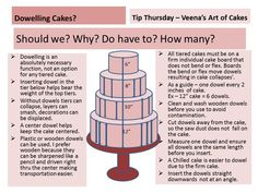 Tip Thursday on Veena's Art of Cakes - I often get people trying to negotiate the option of doweling their cakes. It is scary at first but once you do it, it's starts to get easier and you will get more comfortable with it.. I hope these tips from me with help with some of your questions. feel free to comment and share your own tips so we can all learn.