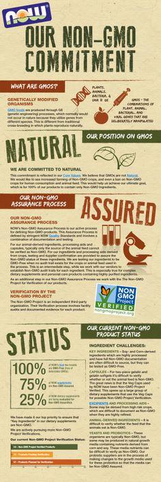 #NowFoods #GMOs #GE #GM #Monsanto