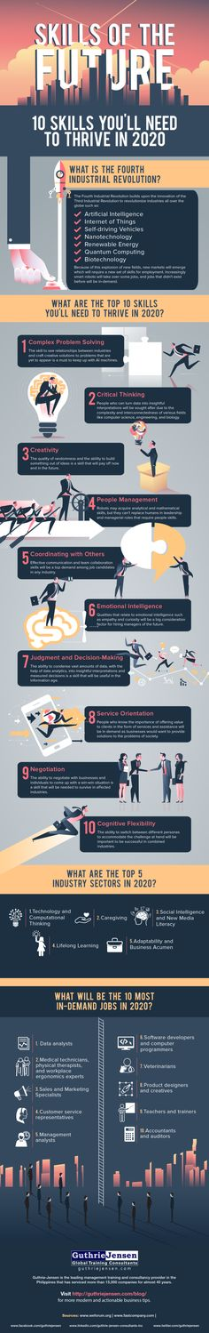 Business and management infographic & data visualisation 10 Hottest Jobs In 2020 And The Skills You Need [Infographic Infographic Description 10 Hottest Career Development, Professional Development, Personal Development, Fourth Industrial Revolution, Leadership Coaching, Career Advice, Career Planning, Career Opportunities, Business Planning