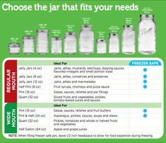 Did you know different jars are best used for different methods? This handy chart helps you find the perfect jar size and style for all of your recipes.