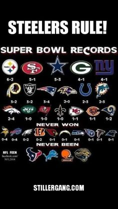 Super Bowl records