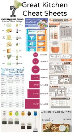 7 Great Kitchen Cheat Sheets ~ At-a-Glance help for Veggie Cooking, Wine Pairing, Wine & Cheese Pairing, Tea Steeping, Cheese Plate Components, Cake Serving Sizes, Kitchen Cheat Sheet, and a How Long Does Food Last Chart. Plus links for House Hacks and More Life Hacks! A cornucopia of ideas!! #kitchenhacks