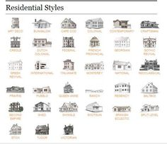 Common architectural styles houses