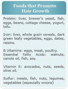 hair-loss-prevention-in-womenbox-Morrocco Method