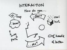 The 5 Pillars of Interaction Design http://thenextweb.com/dd/2015/03/03/the-5-pillars-of-interaction-design/ #smbiztips #business #webdesign The 5 pillars of interaction design