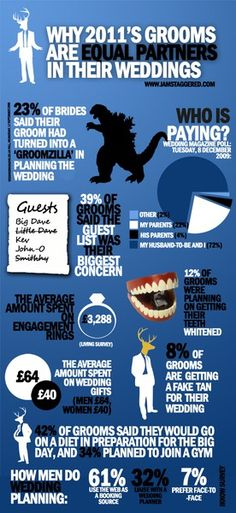 wedding budget groom's money/ who is paying for what?