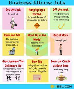 Learn Useful English Idioms related to JOB in English