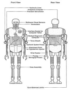 2-1B surgical droid - Wookieepedia, the Star Wars Wiki