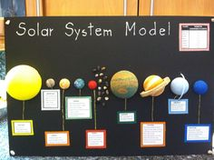 school project solar system   Solar System Projects