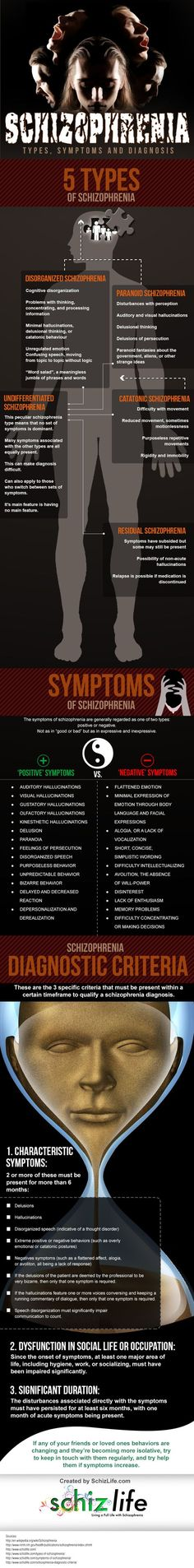 Schizophrenia Infographic on the Types, Symptoms, and Diagnosis of Schizophrenia.