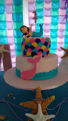 Events Planners By Maria Eva: Fiesta Infantil (de bajo del mar) Planners, Birthday Cake, Desserts, Food, Bass, Parties Kids, Birthday Cakes, Meal, Deserts