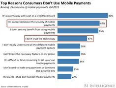 Millennials could drive mobile wallet adoption