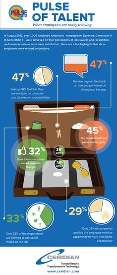 Pulse of Talent: What employees are really thinking[Infographic]