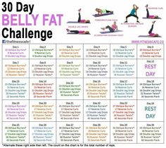 Get rid of belly fat challenge