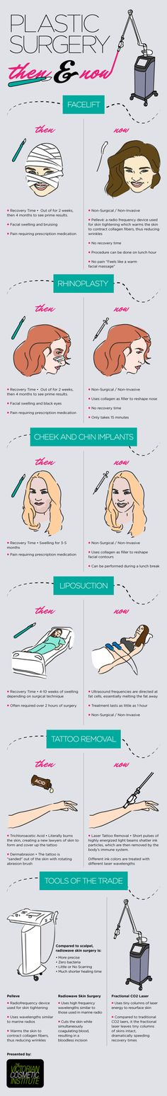 Why Plastic Surgery Isn't What it Used to Be