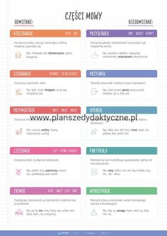 PAKIET: Części mowy (12 plakatów dydaktycznych) - PlanszeDydaktyczne.pl School Notes, School S, Back To School, School Motivation, Study Motivation, Learn Polish, Polish Language, Secondary School, Study Notes