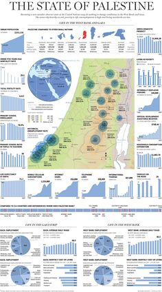 Graphic: The state of Palestine http://natpo.st/Tvy9G3