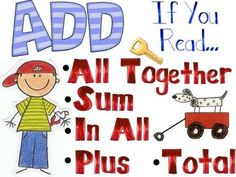 I use these posters to teach my students key words or phrases in math problem solving....